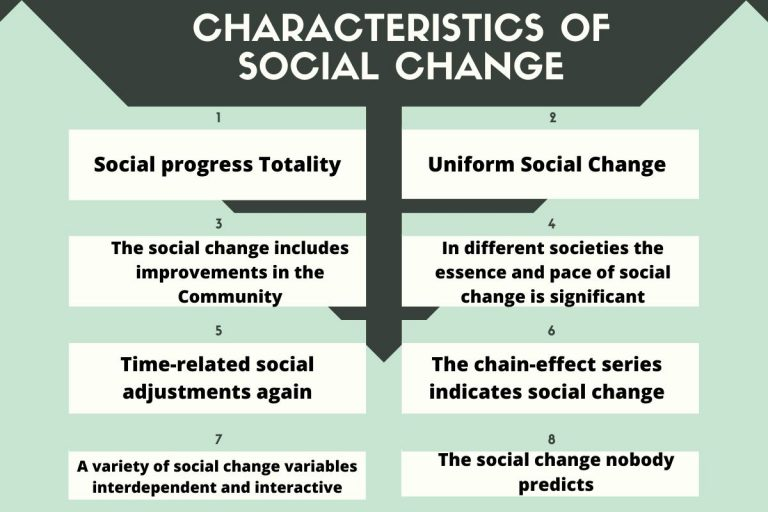 Characteristics of social change